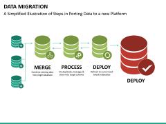 Data migration PPT slide 19