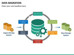 Data migration PPT slide 20