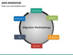 Data migration PPT slide 24