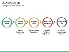 Data migration PPT slide 27