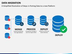 Data migration PPT slide 1