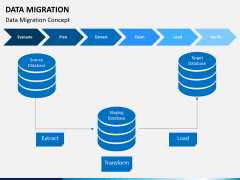 Data migration PPT slide 3