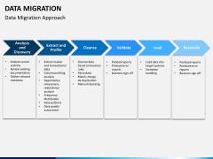 Data migration PPT slide 5