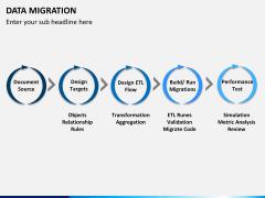 Data migration PPT slide 9