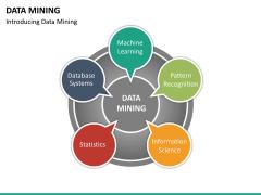 Data mining PPT slide 22