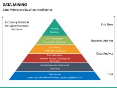Data mining PPT slide 34