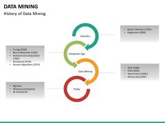 Data mining PPT slide 23