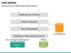 Data mining PPT slide 42