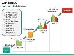 Data mining PPT slide 24