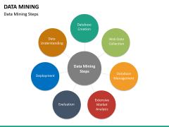 Data mining PPT slide 25