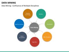 Data mining PPT slide 28