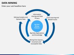 Data mining PPT slide 11