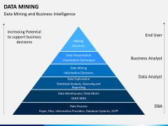 Data mining PPT slide 13