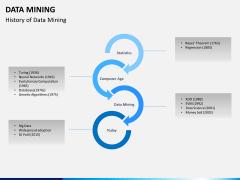 Data mining PPT slide 2