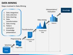 Data mining PPT slide 3