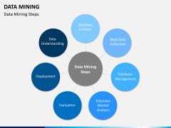 Data mining PPT slide 4