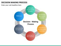 Decision making PPT slide 24