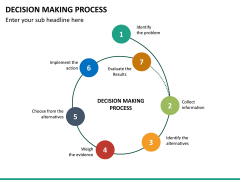 Decision making bundle PPT slide 60