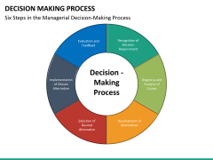 Decision making PPT slide 14