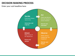 Decision making bundle PPT slide 64