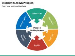 Decision making PPT slide 20