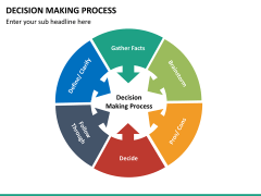 Decision making bundle PPT slide 67