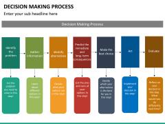 Decision making PPT slide 21