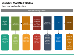 Decision making bundle PPT slide 68