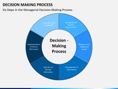 Decision making PPT slide 2