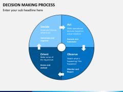 Decision making PPT slide 5