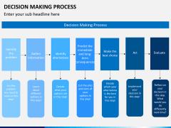Decision making PPT slide 9