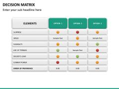 Decision matrix PPT slide 21