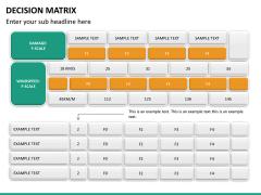 Decision matrix PPT slide 22