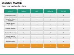 Decision matrix PPT slide 13