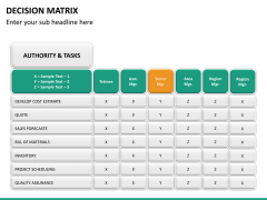 Decision matrix PPT slide 19