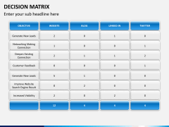 Decision matrix PPT slide 2