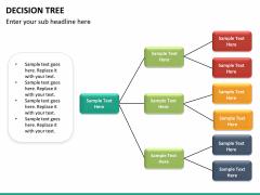 Decision tree PPT slide 11