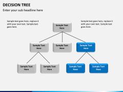 Decision tree PPT slide 6