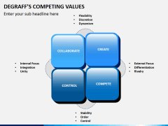 Degraffs competing values PPT slide 10
