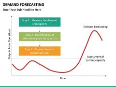 Demand forecasting PPT slide 34