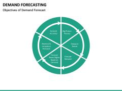 Demand forecasting PPT slide 35