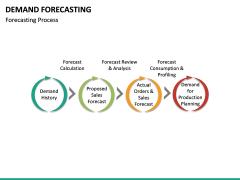 Demand forecasting PPT slide 37