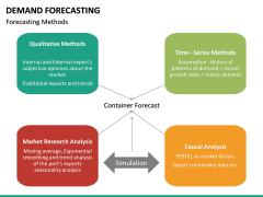 Demand forecasting PPT slide 40