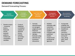 Demand forecasting PPT slide 31