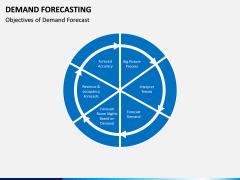 Demand forecasting PPT slide 13