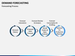 Demand forecasting PPT slide 15