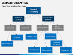 Demand forecasting PPT slide 19