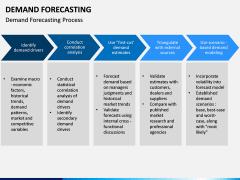 Demand forecasting PPT slide 9