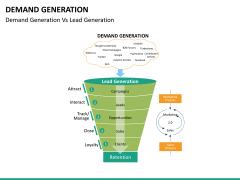 Demand generation PPT slide 34