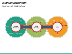 Demand generation PPT slide 36